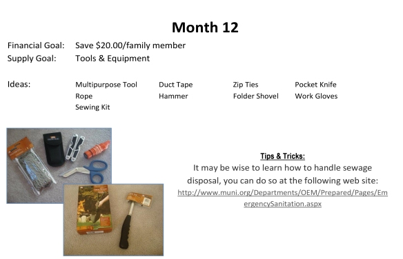 72-Hour Supply Kit Month 12