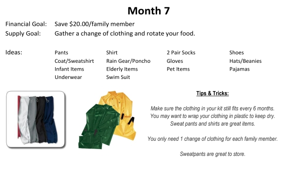 72-Hour Supply Kit Month 7